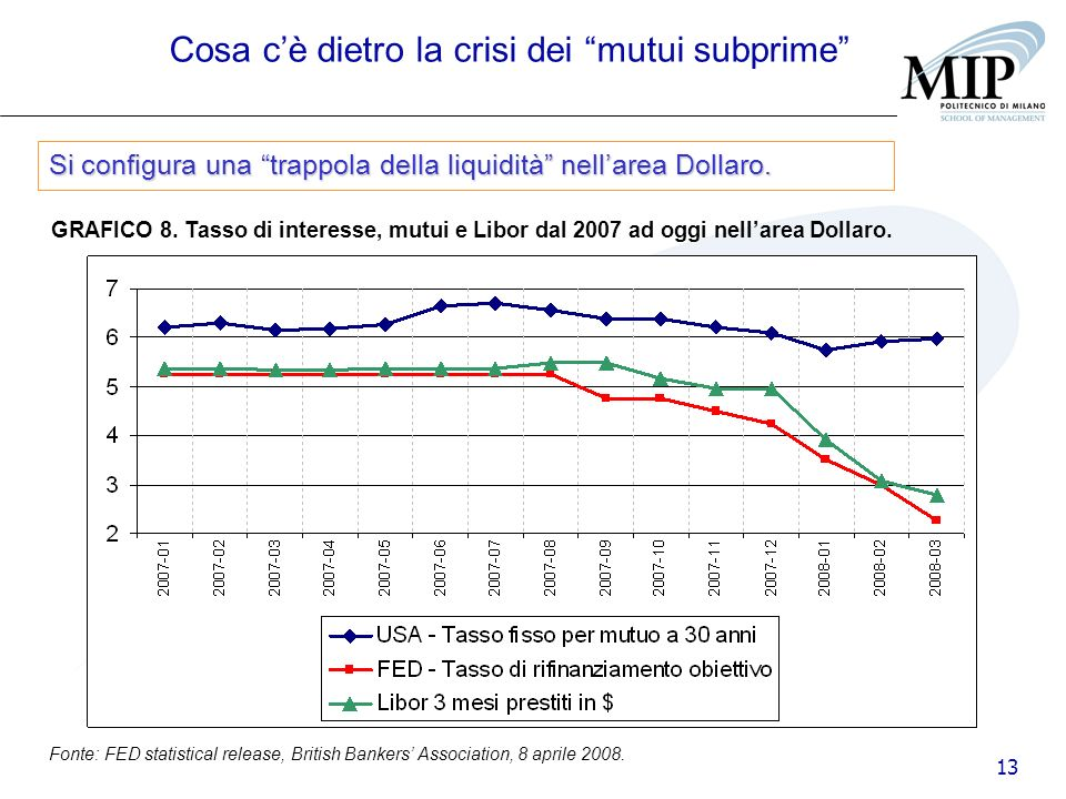 Cosa c'è dietro la crisi dei mutui subprime
