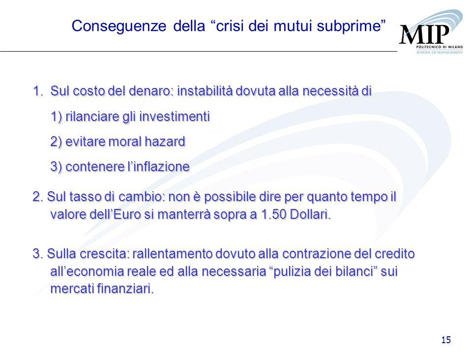 Conseguenze della crisi dei mutui subprime