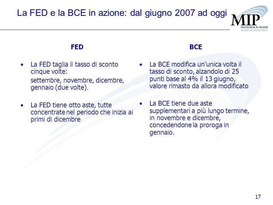La FED e la BCE in azione: dal giugno 2007 ad oggi