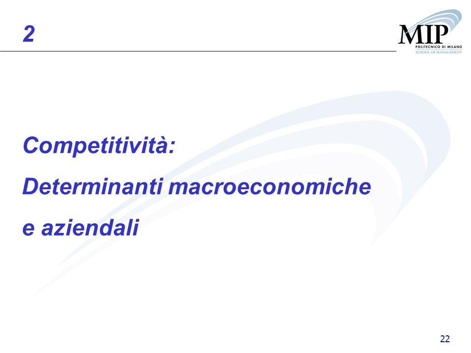Determinanti macroeconomiche e aziendali