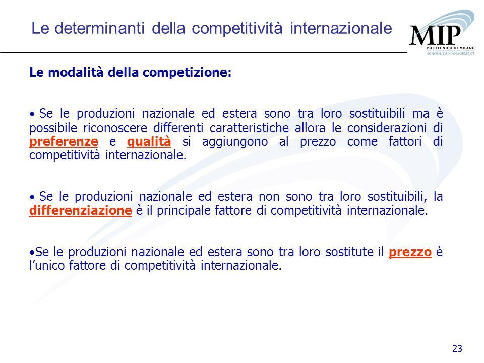 Le determinanti della competitività internazionale