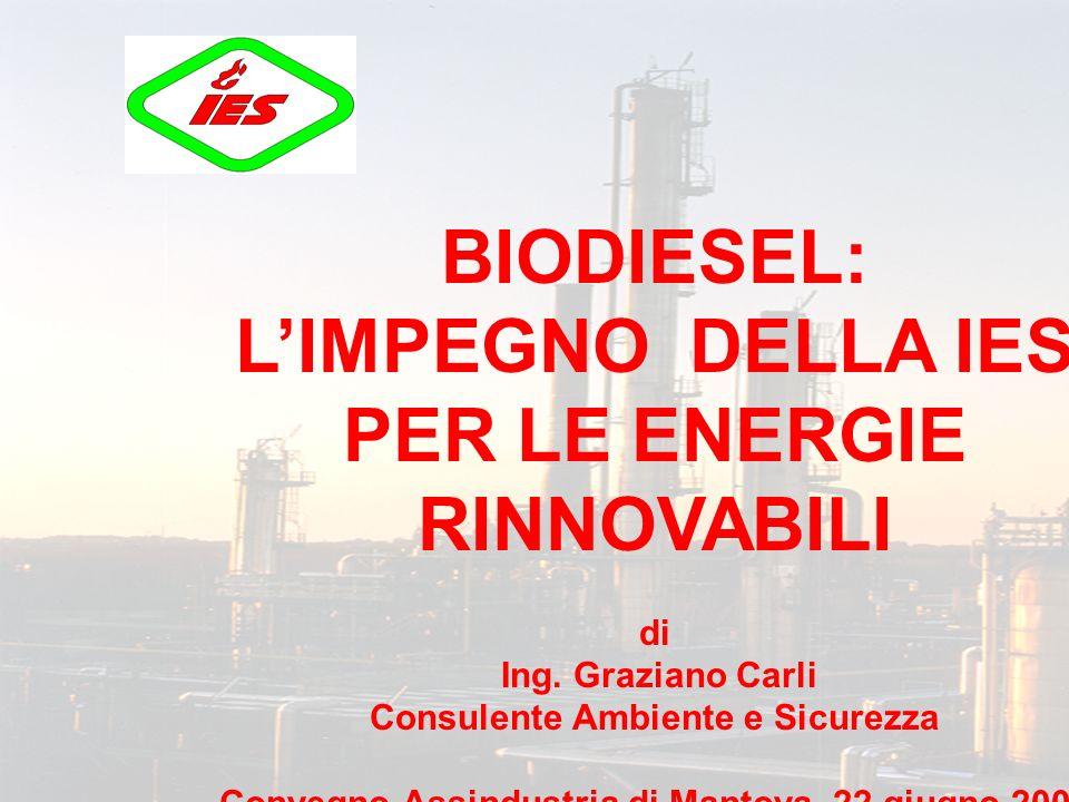 BIODIESEL: L'IMPEGNO DELLA IES PER LE ENERGIE RINNOVABILI