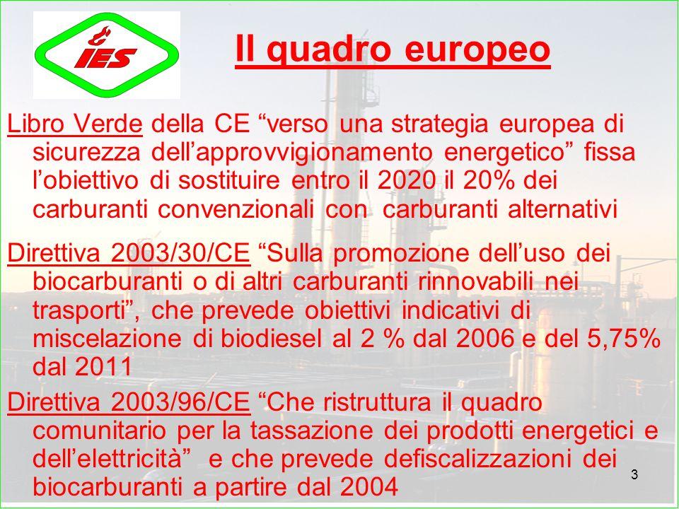 Il quadro europeo