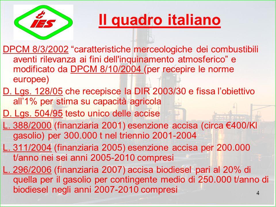 Il quadro italiano