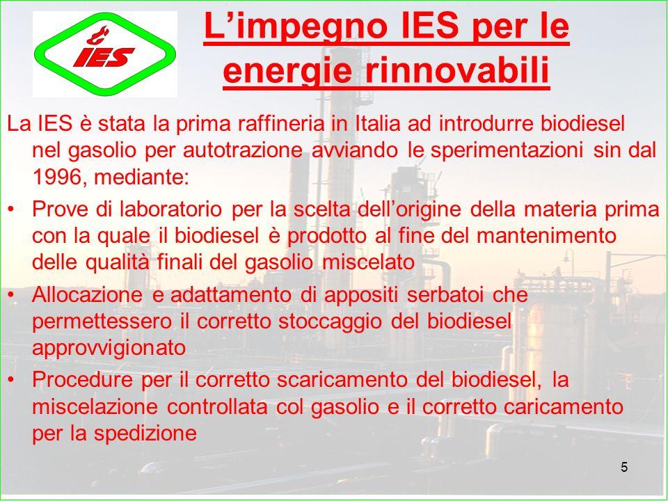 L'impegno IES per le energie rinnovabili