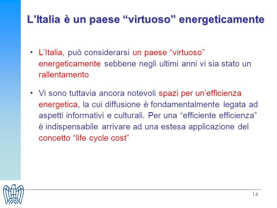 L'Italia è un paese virtuoso energeticamente