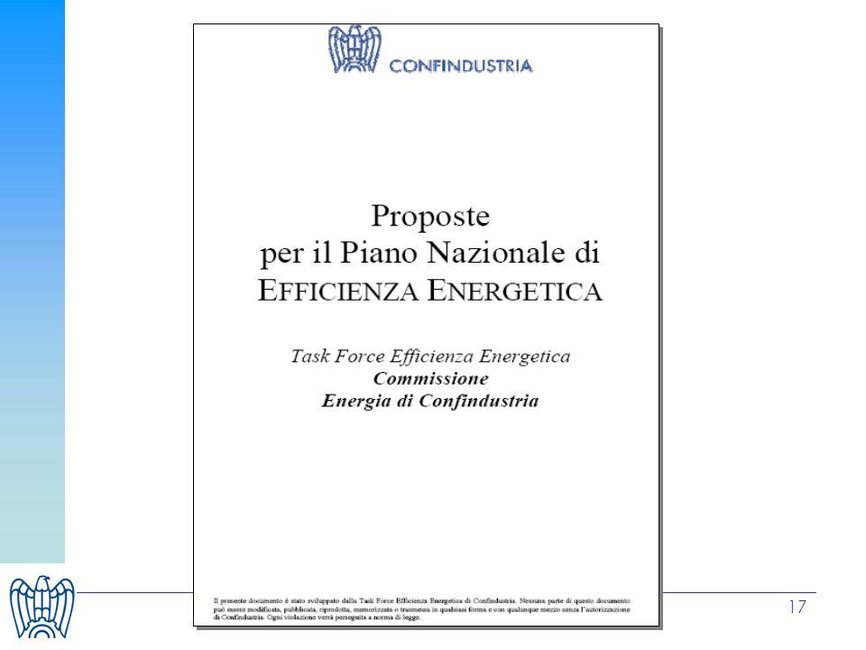 Dopo un anno di lavoro, Confindustria ha prodotto un documento che analizza il consumo energetico in Italia, settore per settore. Abbiamo scoperto alcune cose che ci hanno sorpreso.