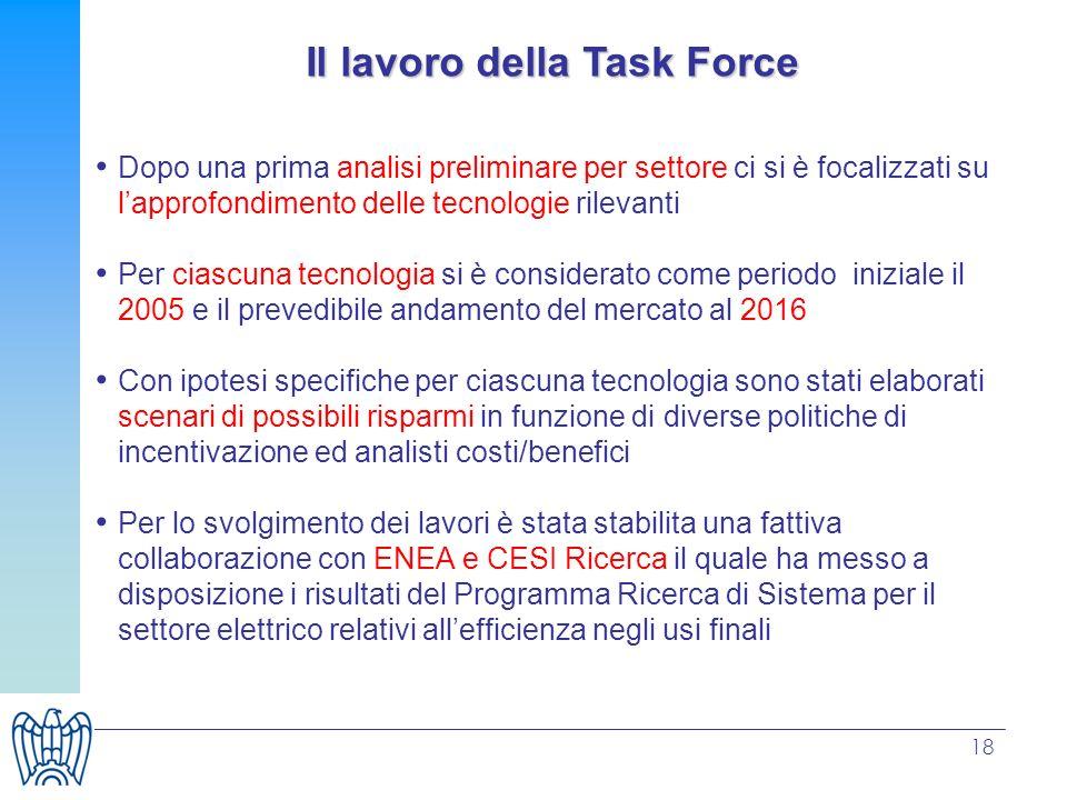Il lavoro della Task Force