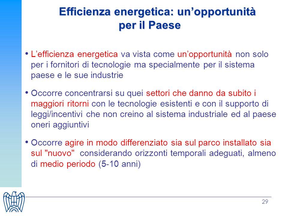 Efficienza energetica: un'opportunità per il Paese