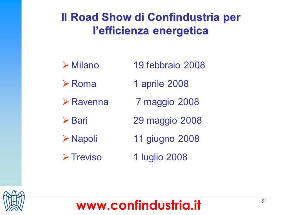 Il Road Show di Confindustria per l'efficienza energetica