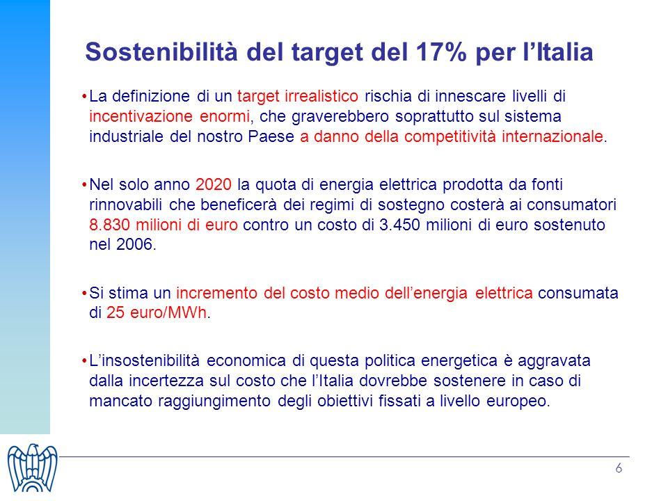 Sostenibilità del target del 17% per l'Italia