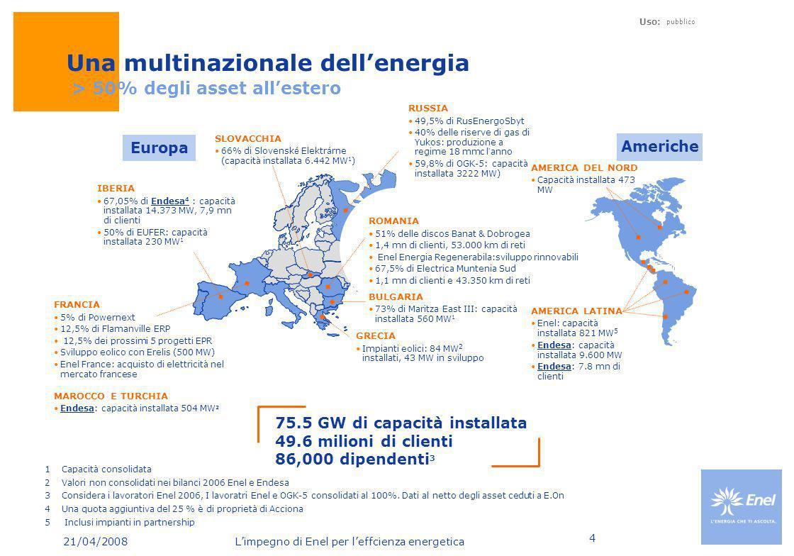 Una multinazionale dell'energia