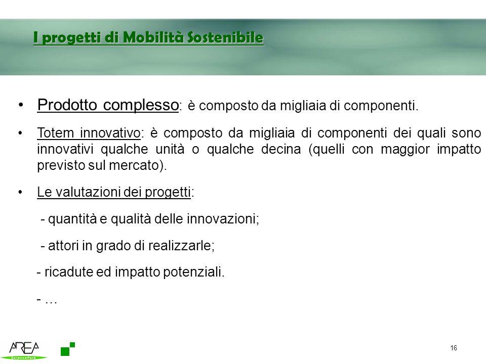 I progetti di Mobilità Sostenibile