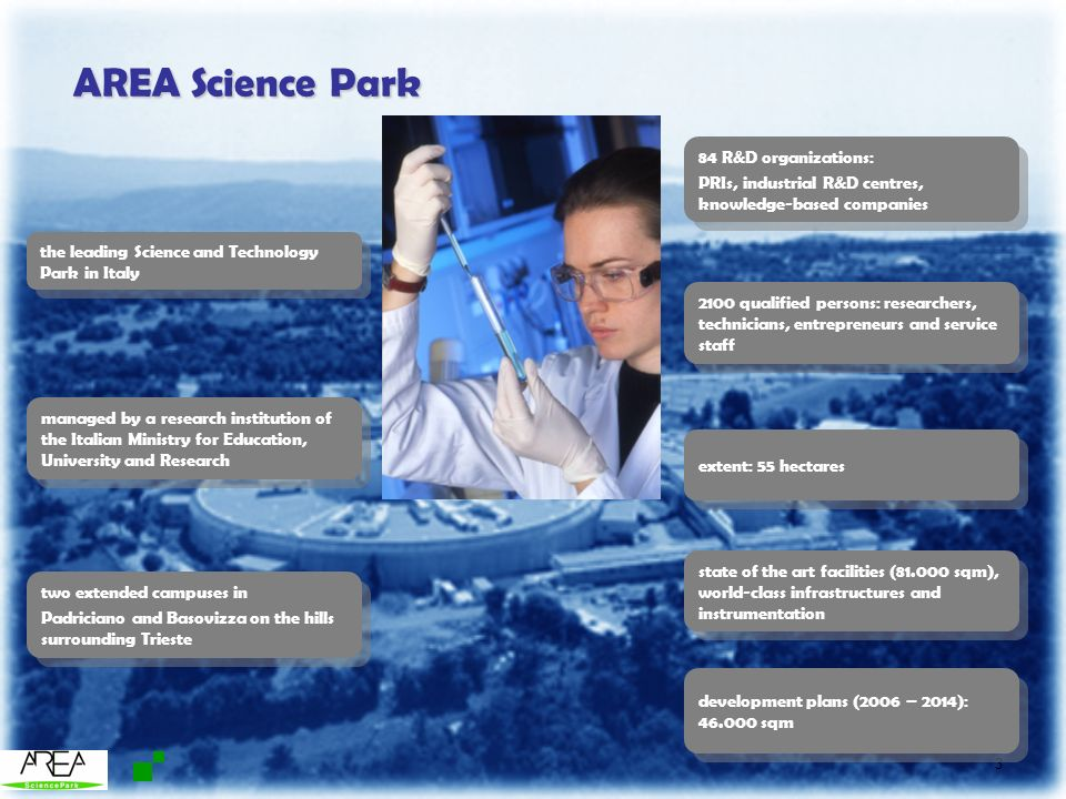 AREA Science Park 84 R&D organizations: