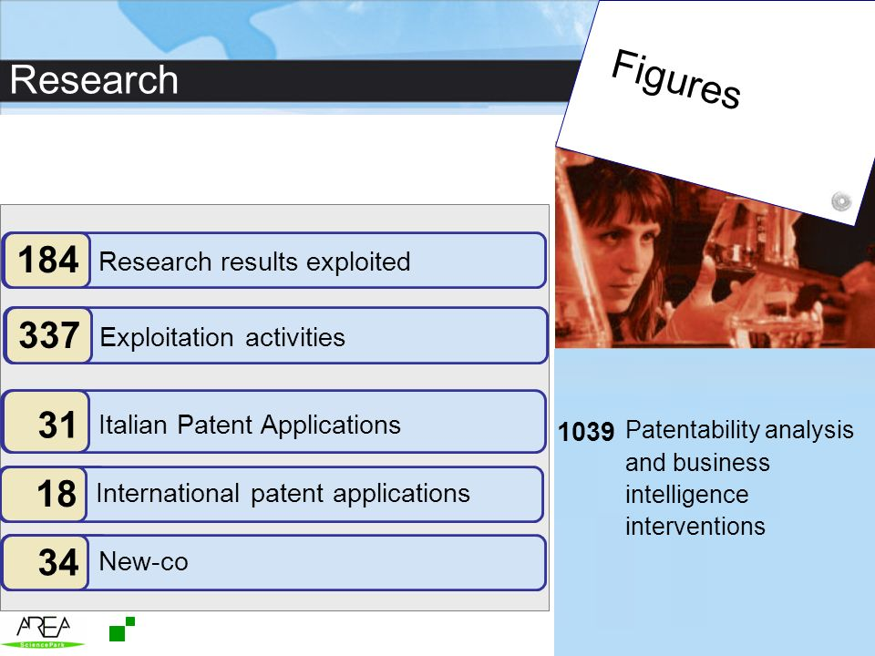 Figures Research 184 337 31 18 34 Research results exploited