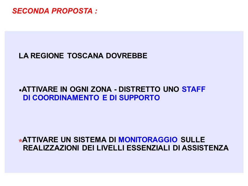 SECONDA PROPOSTA : LA REGIONE TOSCANA DOVREBBE. ATTIVARE IN OGNI ZONA - DISTRETTO UNO STAFF. DI COORDINAMENTO E DI SUPPORTO.