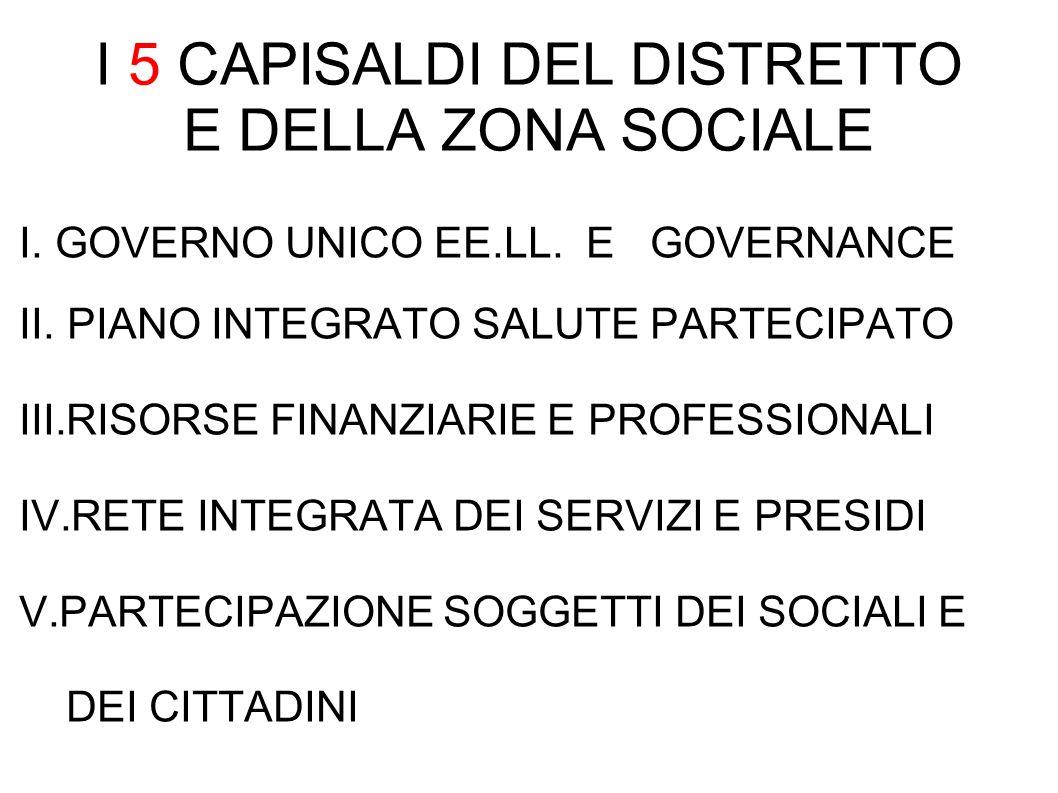 I 5 CAPISALDI DEL DISTRETTO E DELLA ZONA SOCIALE
