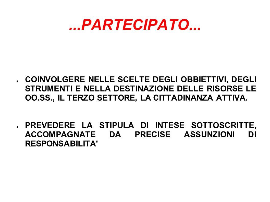 ...PARTECIPATO...