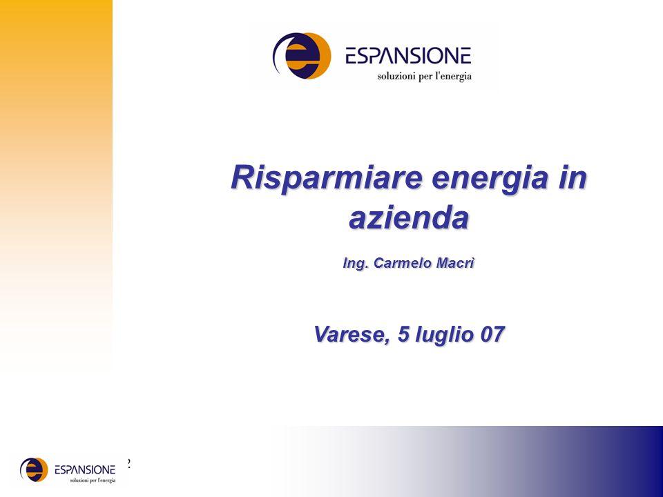 Risparmiare energia in azienda
