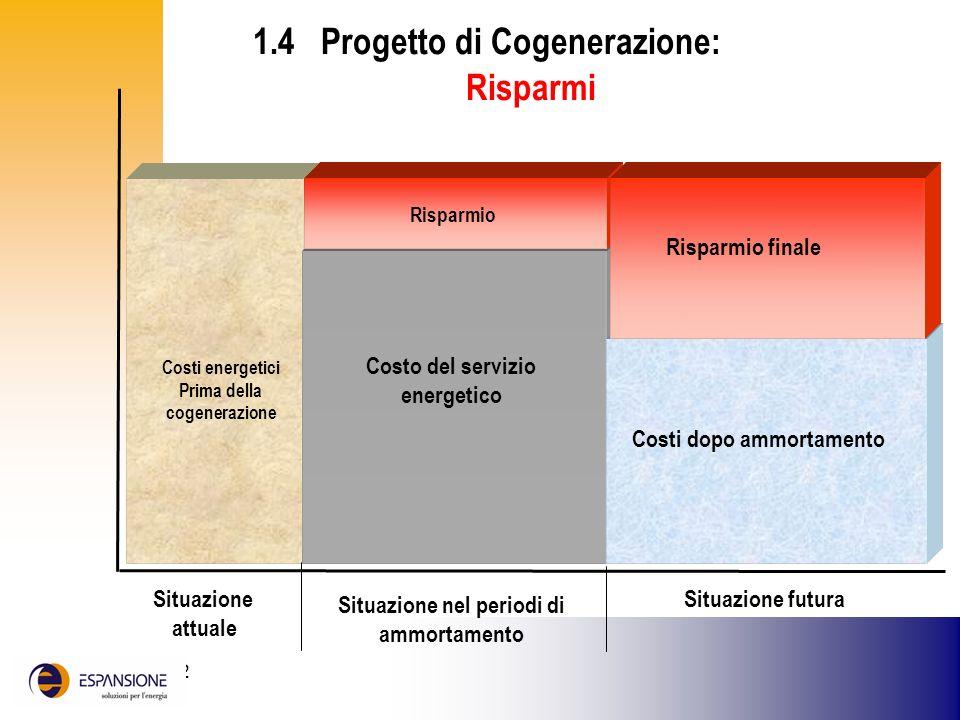 1.4 Progetto di Cogenerazione: Risparmi