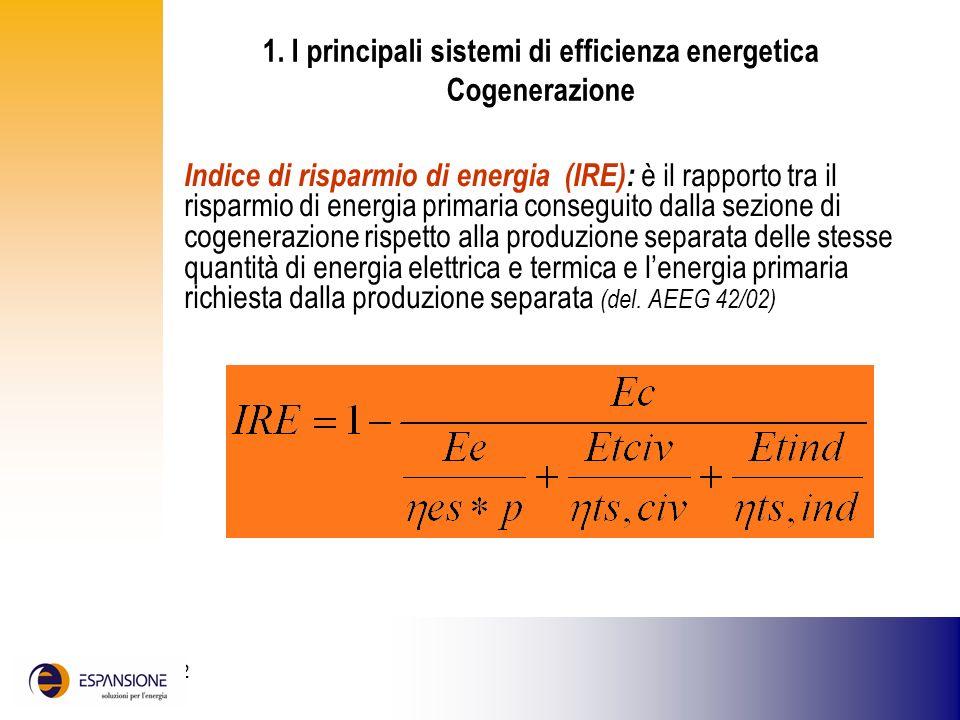 1. I principali sistemi di efficienza energetica Cogenerazione