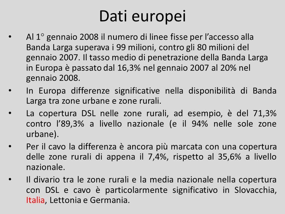 Dati europei