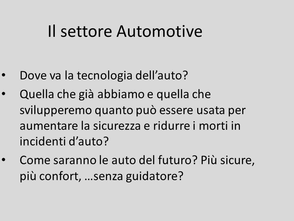 Il settore Automotive Dove va la tecnologia dell'auto