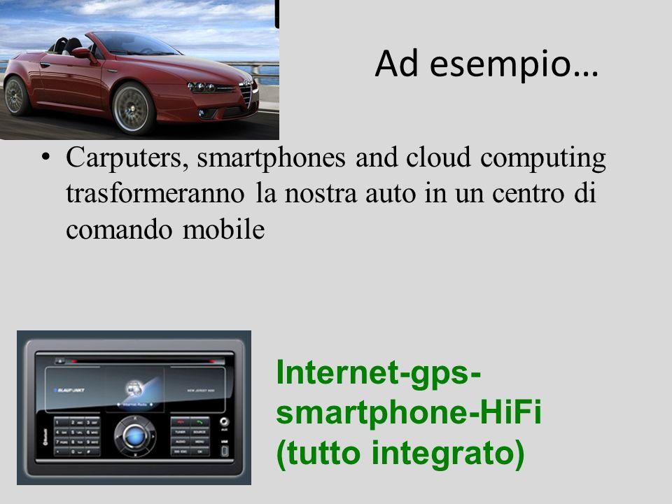 Ad esempio… Internet-gps-smartphone-HiFi (tutto integrato)