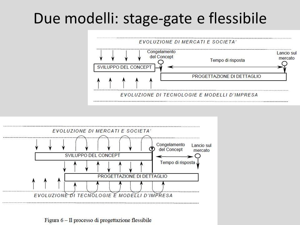 Due modelli: stage-gate e flessibile