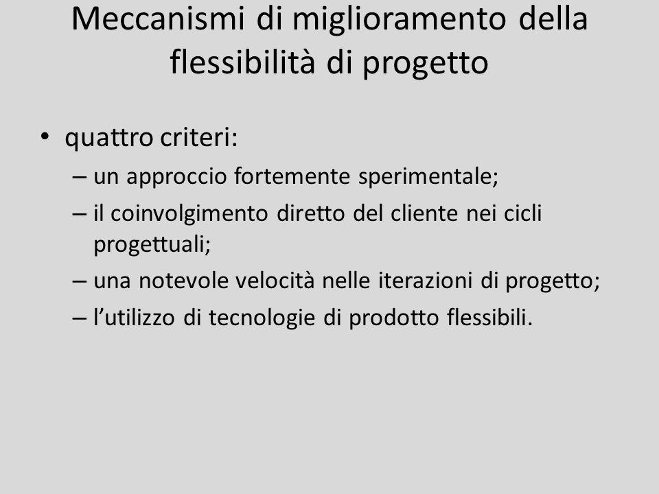Meccanismi di miglioramento della flessibilità di progetto