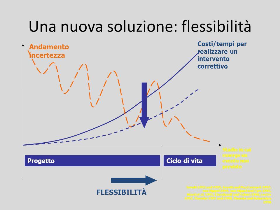 Una nuova soluzione: flessibilità