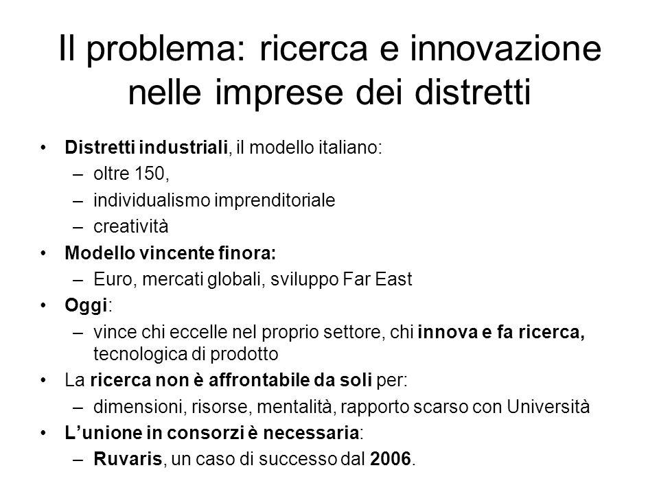 Il problema: ricerca e innovazione nelle imprese dei distretti