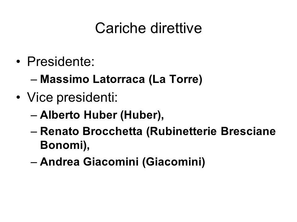 Cariche direttive Presidente: Vice presidenti: