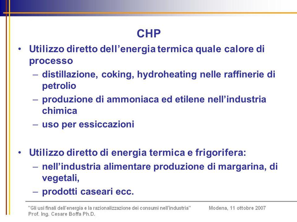 CHP Utilizzo diretto dell'energia termica quale calore di processo