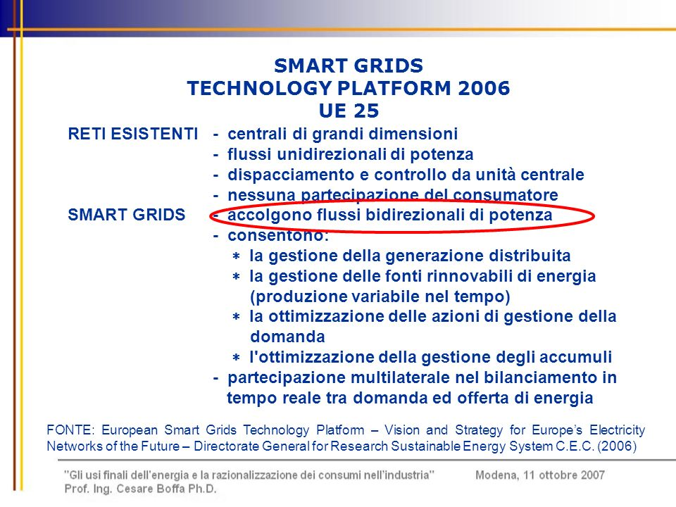 TECHNOLOGY PLATFORM 2006 UE 25