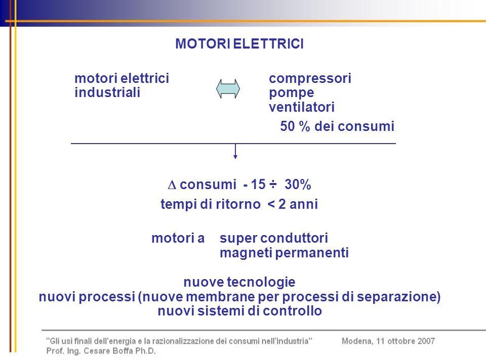 motori elettrici compressori industriali pompe ventilatori