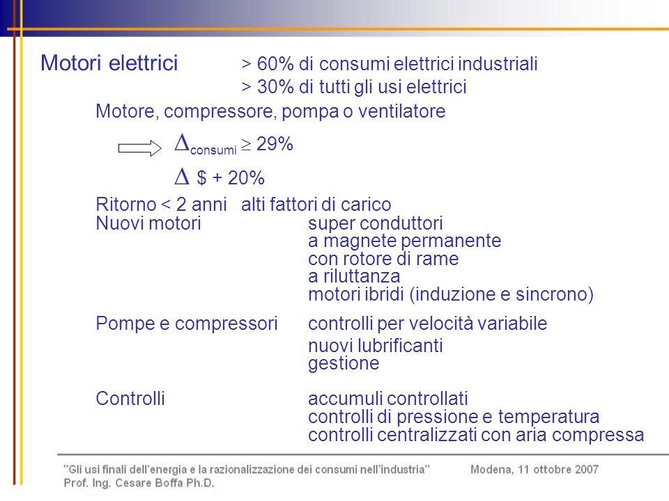 Motori elettrici > 60% di consumi elettrici industriali