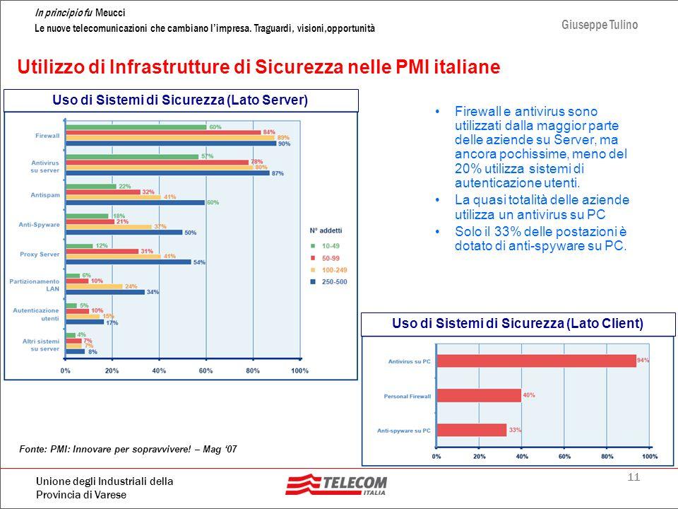 Utilizzo di Infrastrutture di Sicurezza nelle PMI italiane