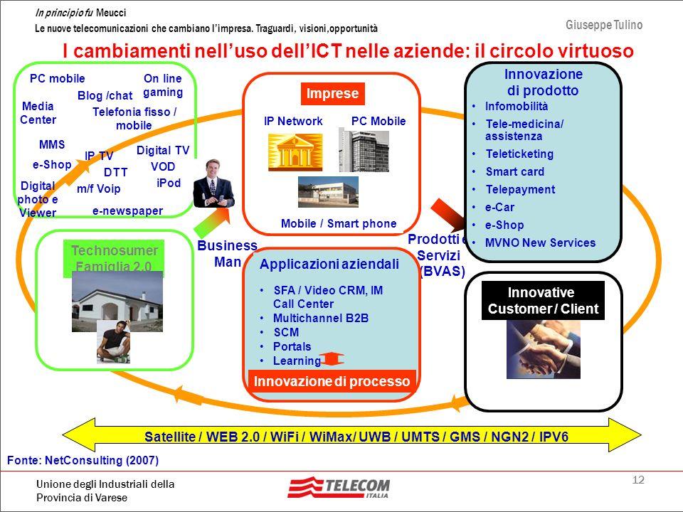 I cambiamenti nell'uso dell'ICT nelle aziende: il circolo virtuoso