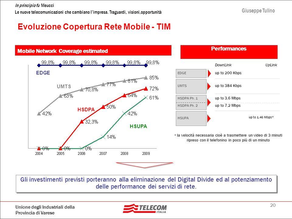 Evoluzione Copertura Rete Mobile - TIM