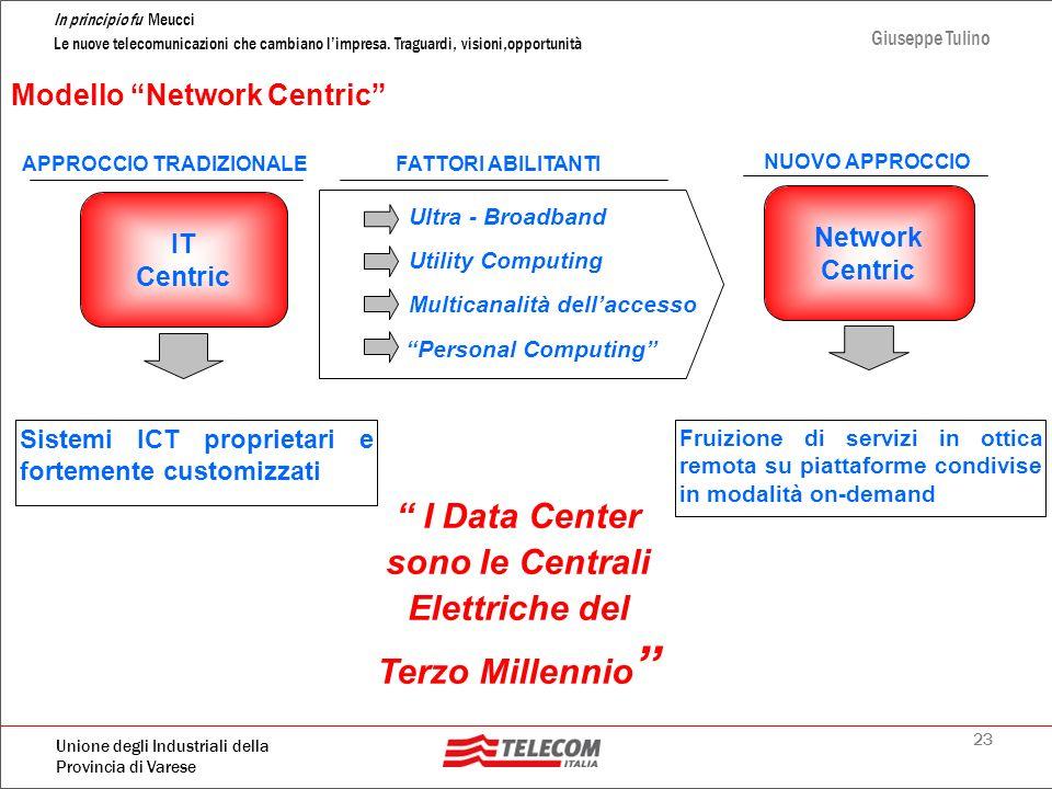 I Data Center sono le Centrali Elettriche del Terzo Millennio