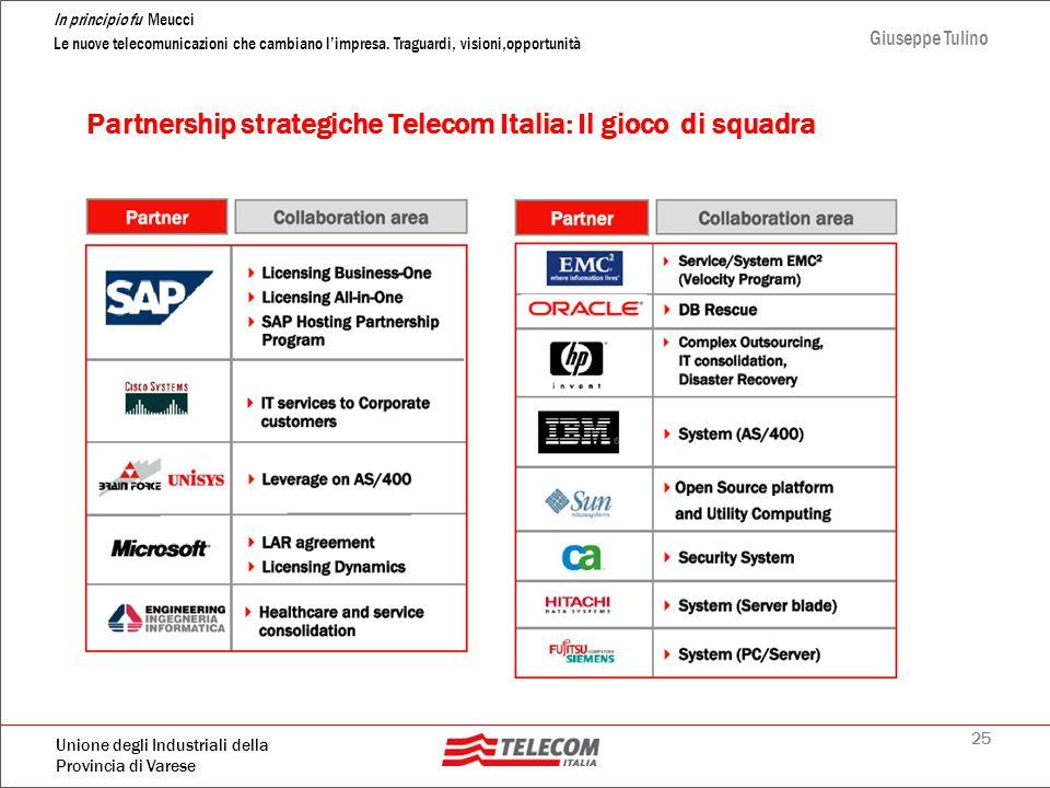 Partnership strategiche Telecom Italia: Il gioco di squadra