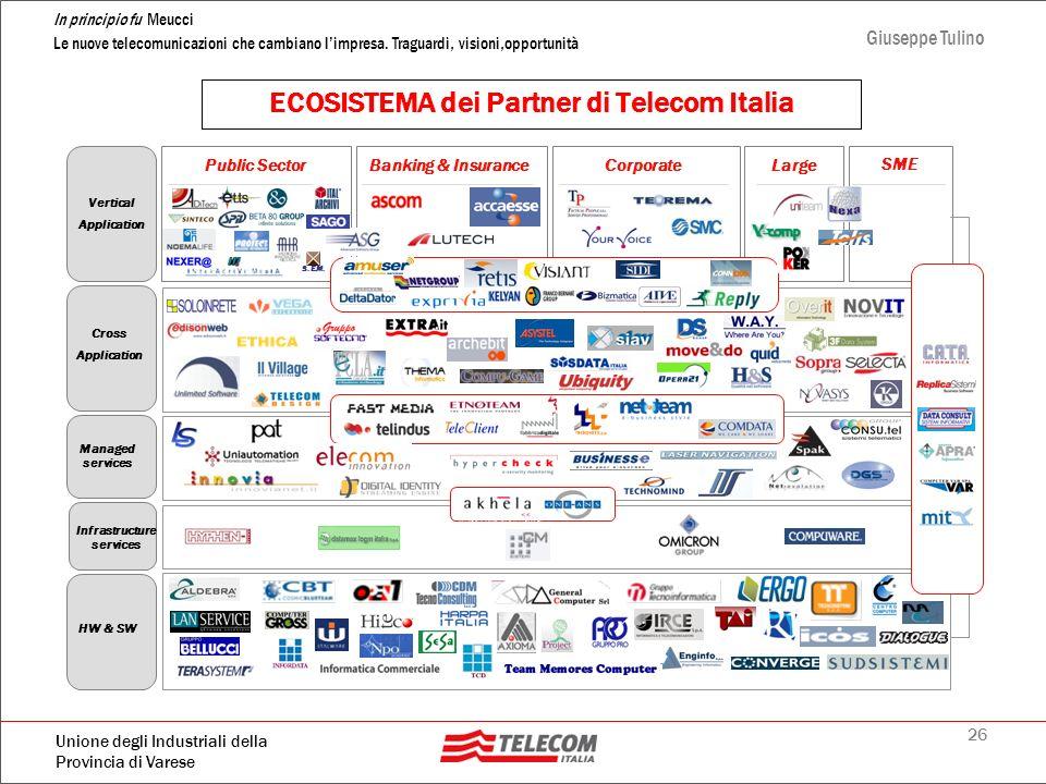 ECOSISTEMA dei Partner di Telecom Italia