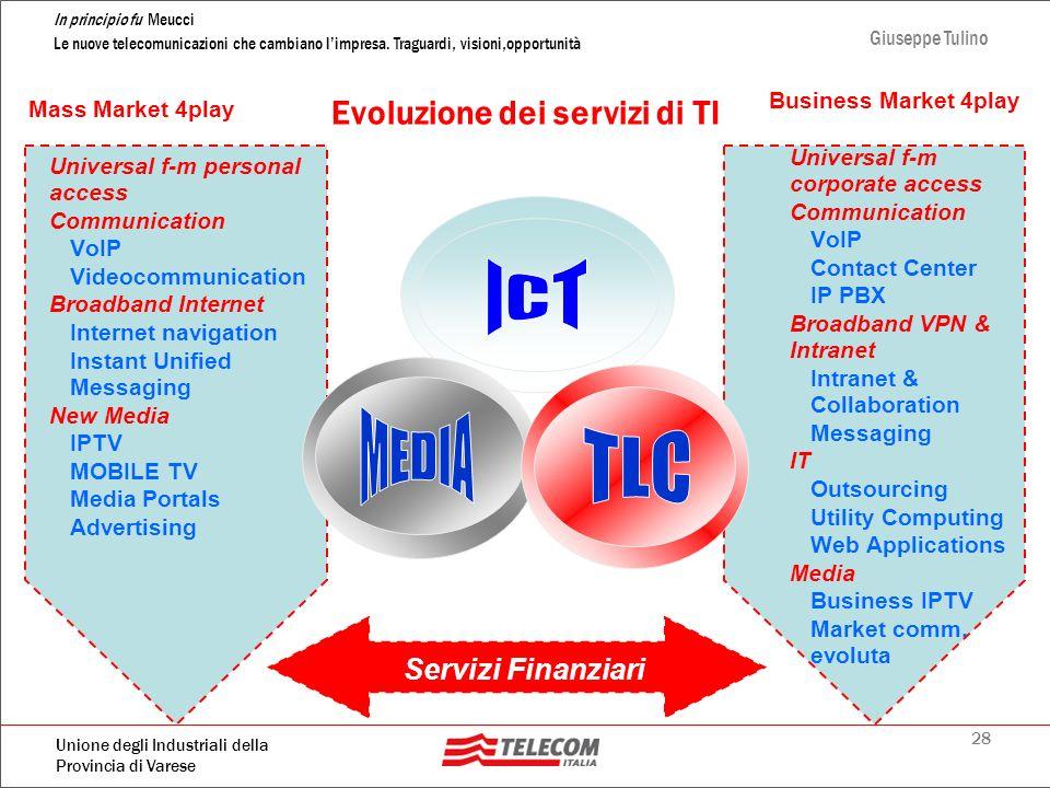 Evoluzione dei servizi di TI