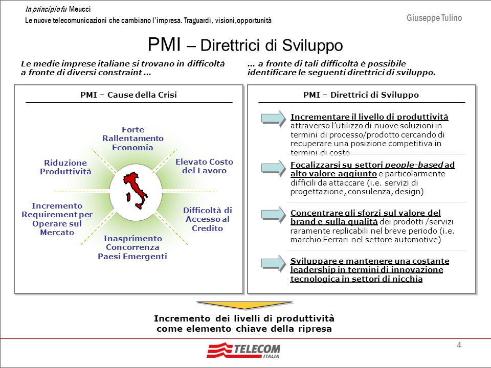 PMI – Direttrici di Sviluppo