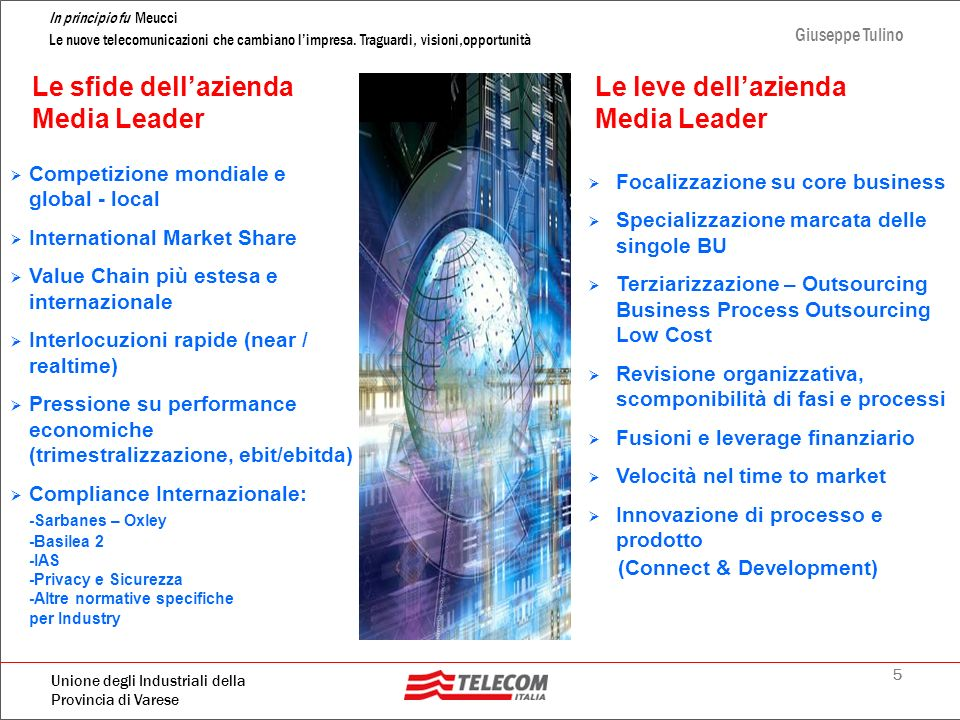 Le sfide dell'azienda Media Leader