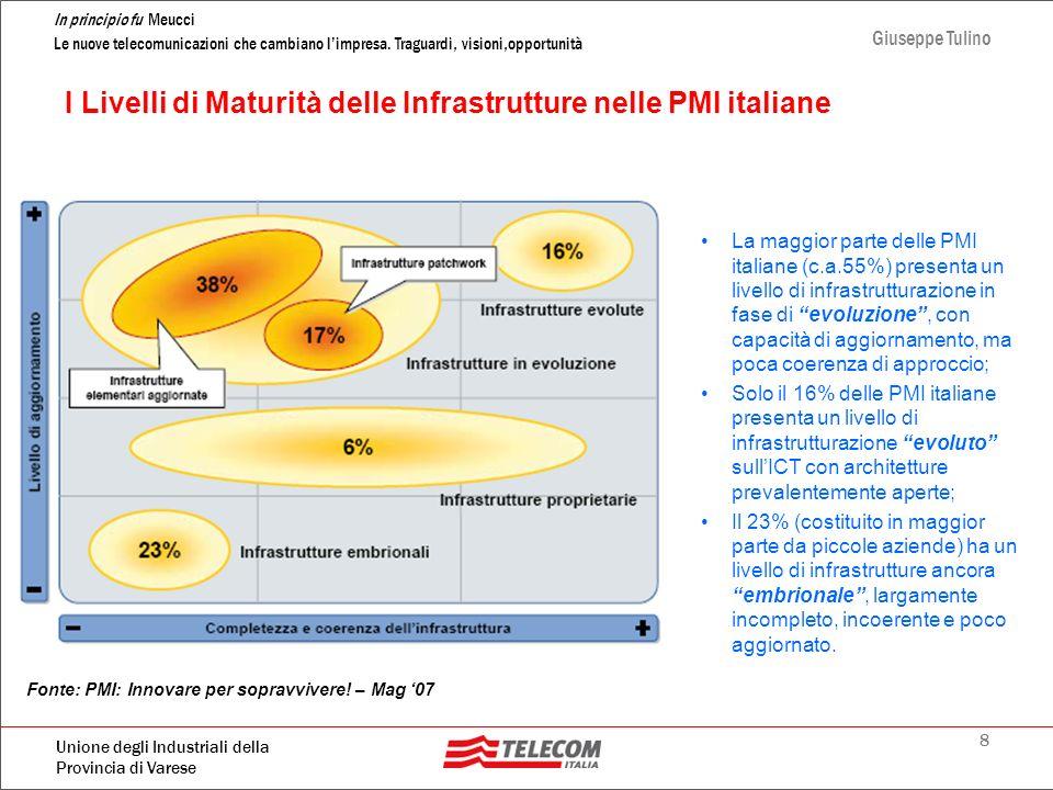 I Livelli di Maturità delle Infrastrutture nelle PMI italiane