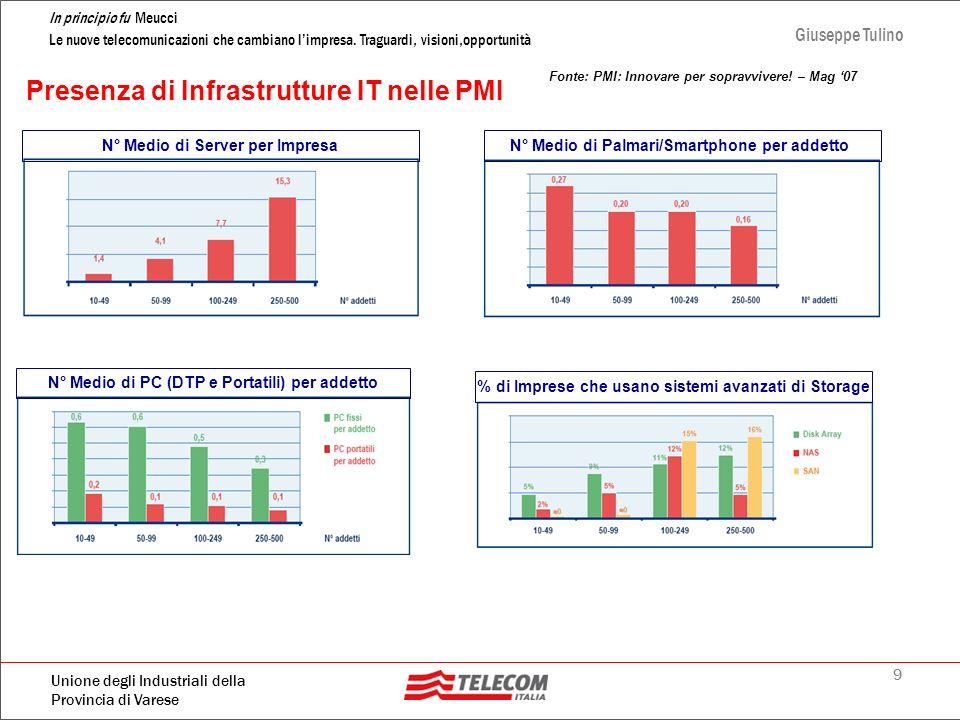 Presenza di Infrastrutture IT nelle PMI