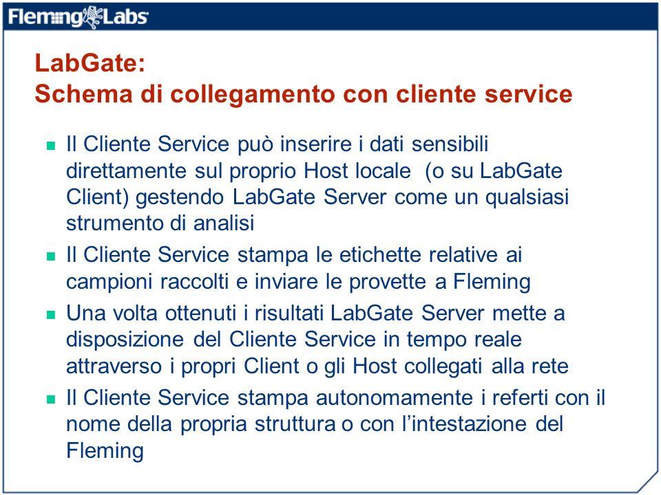 Schema di collegamento con cliente service