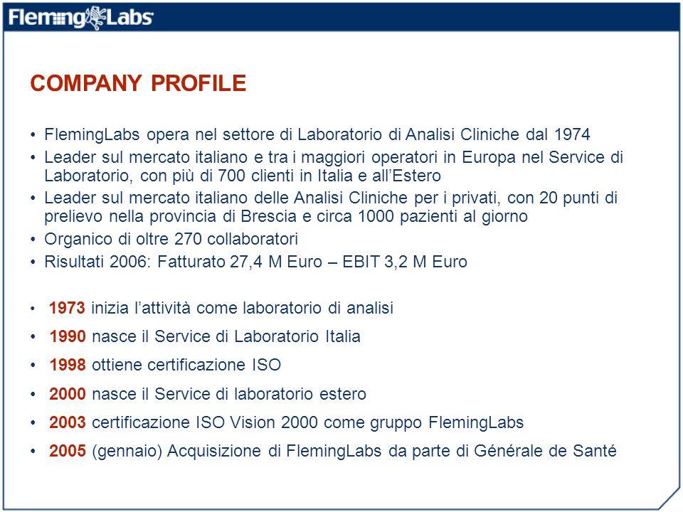 COMPANY PROFILE FlemingLabs opera nel settore di Laboratorio di Analisi Cliniche dal 1974.